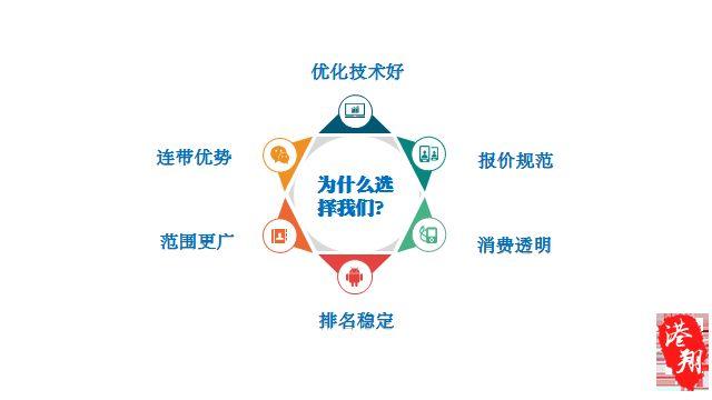 福州seo公司网站排行