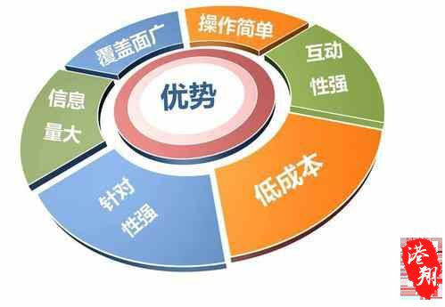 福州seo优化哪家好